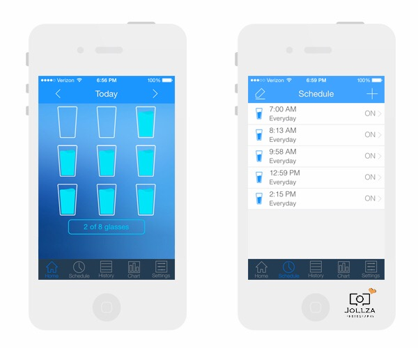 Daily Water tracker